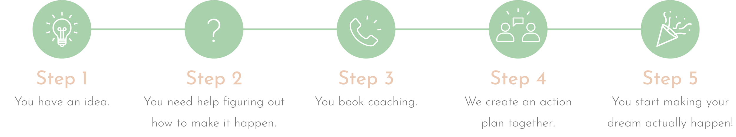 Coaching Plan Action Steps