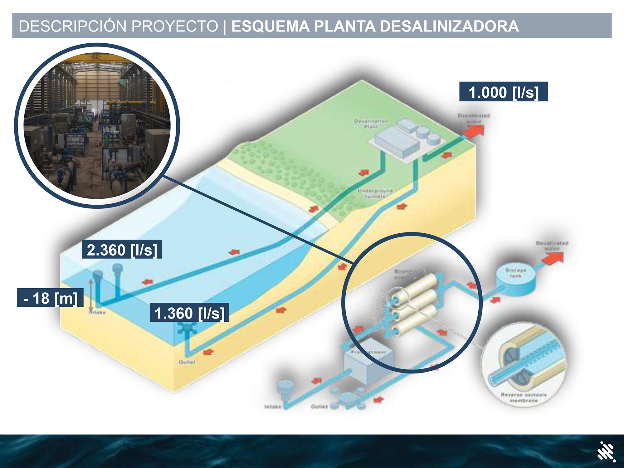 AP_Proyecto_Aconcagua-10.jpg