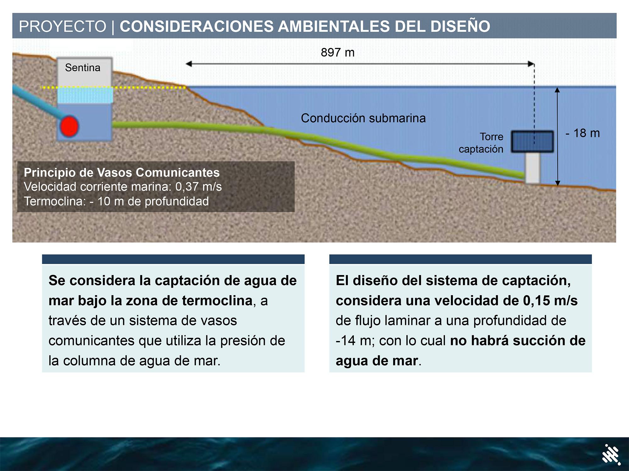 AP_Proyecto_Aconcagua-15.jpg