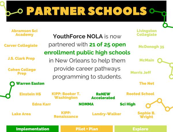 YFI-Partner-Schools.png