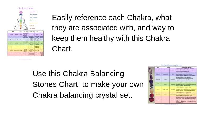 Chakra Charts