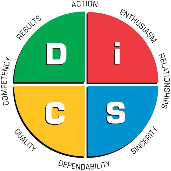 Everything DiSC Sales Map.jpg