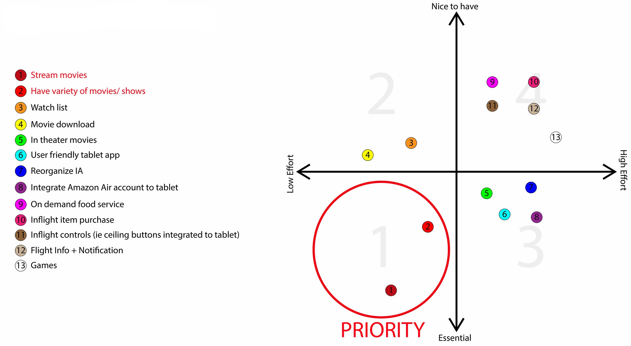 Feature Prioritization.jpg