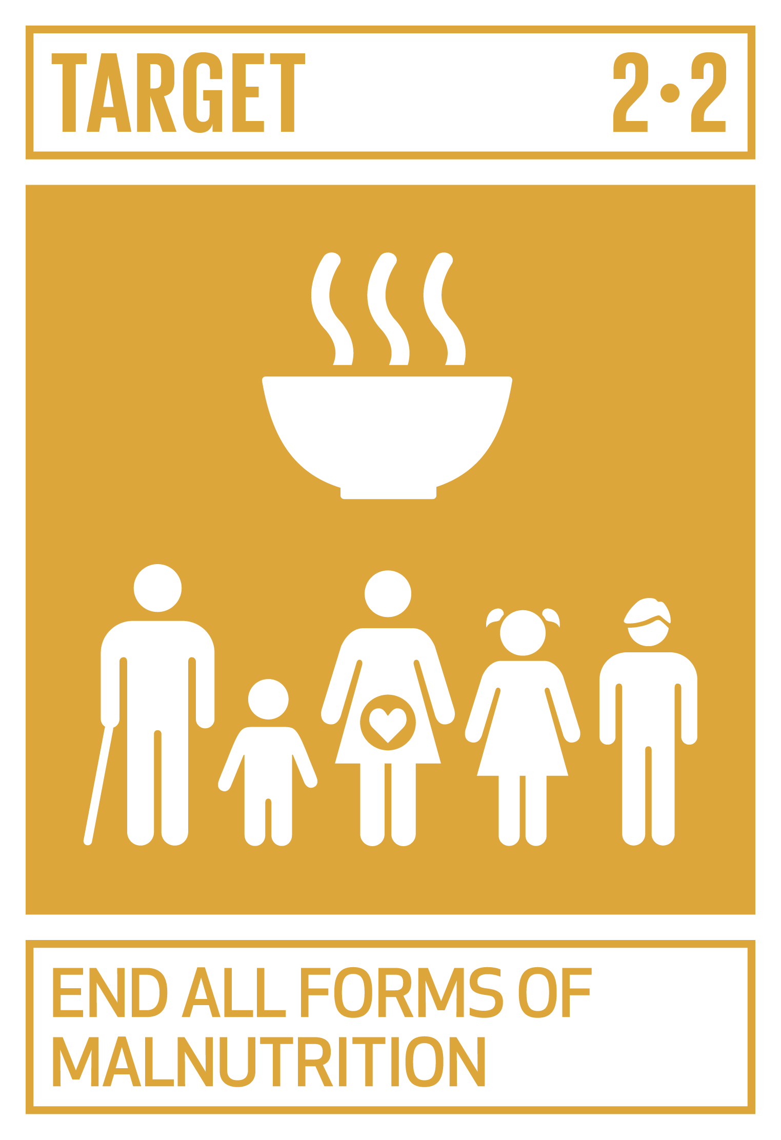 By 2030, end all forms of malnutrition, including achieving, by 2025, the internationally agreed targets on stunting and wasting in children under 5 years of age, and address the nutritional needs of adolescent girls, pregnant and lactating women and older persons.   INDICATORS    2.2.1  Prevalence of stunting (height for age <-2 standard deviation from the median of the World Health Organization (WHO) Child Growth Standards) among children under 5 years of age   2.2.2  Prevalence of malnutrition (weight for height >+2 or <-2 standard deviation from the median of the WHO Child Growth Standards) among children under 5 years of age, by type (wasting and overweight)