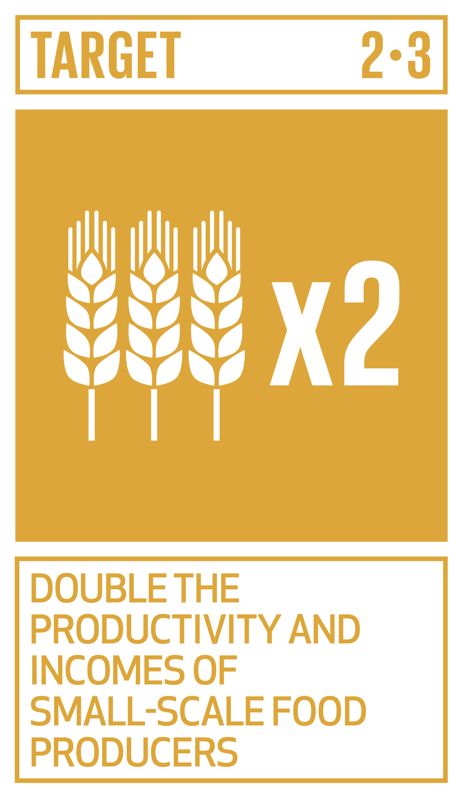 By 2030, double the agricultural productivity and incomes of small-scale food producers, in particular women, indigenous peoples, family farmers, pastoralists and fishers, including through secure and equal access to land, other productive resources and inputs, knowledge, financial services, markets and opportunities for value addition and non-farm employment.   INDICATORS    2.3.1  Volume of production per labour unit by classes of farming/pastoral/forestry enterprise size   2.3.2  Average income of small-scale food producers, by sex and indigenous status
