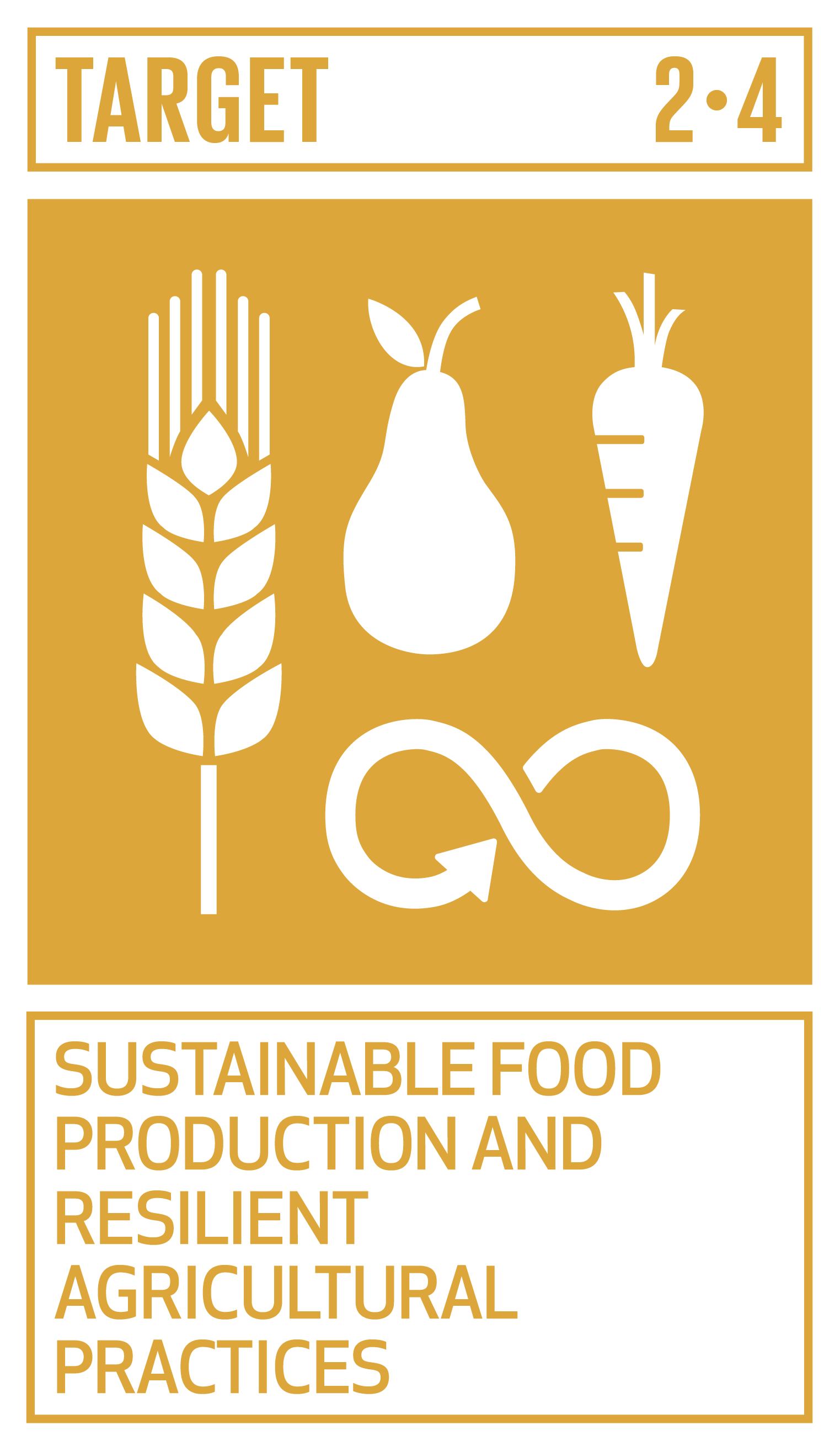 By 2030, ensure sustainable food production systems and implement resilient agricultural practices that increase productivity and production, that help maintain ecosystems, that strengthen capacity for adaptation to climate change, extreme weather, drought, flooding and other disasters and that progressively improve land and soil quality.   INDICATOR    2.4.1  Proportion of agricultural area under productive and sustainable agriculture