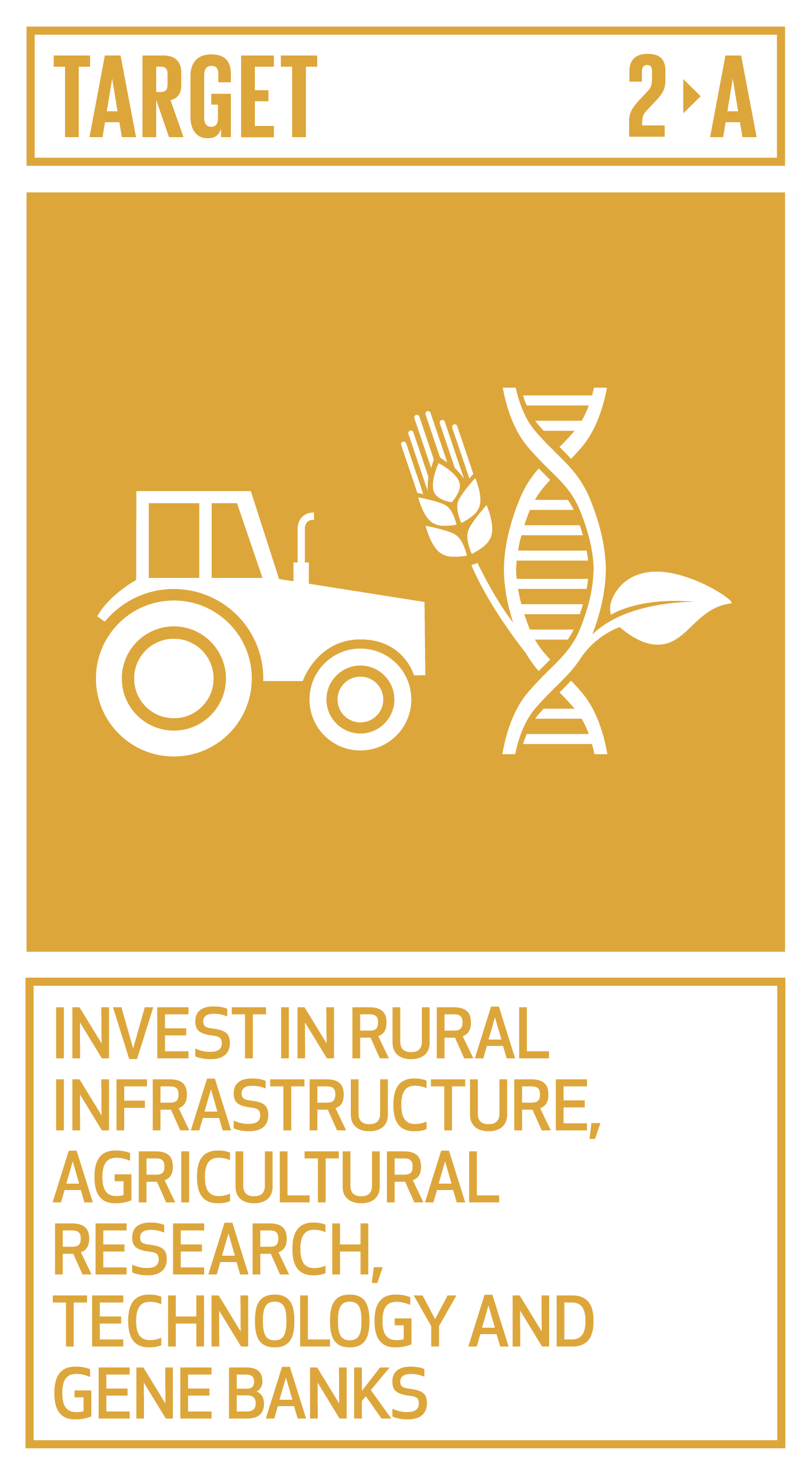 Increase investment, including through enhanced international cooperation, in rural infrastructure, agricultural research and extension services, technology development and plant and livestock gene banks in order to enhance agricultural productive capacity in developing countries, in particular least developed countries.   INDICATORS    2.a.1  The agriculture orientation index for government expenditures   2.a.2  Total official flows (official development assistance plus other official flows) to the agriculture sector