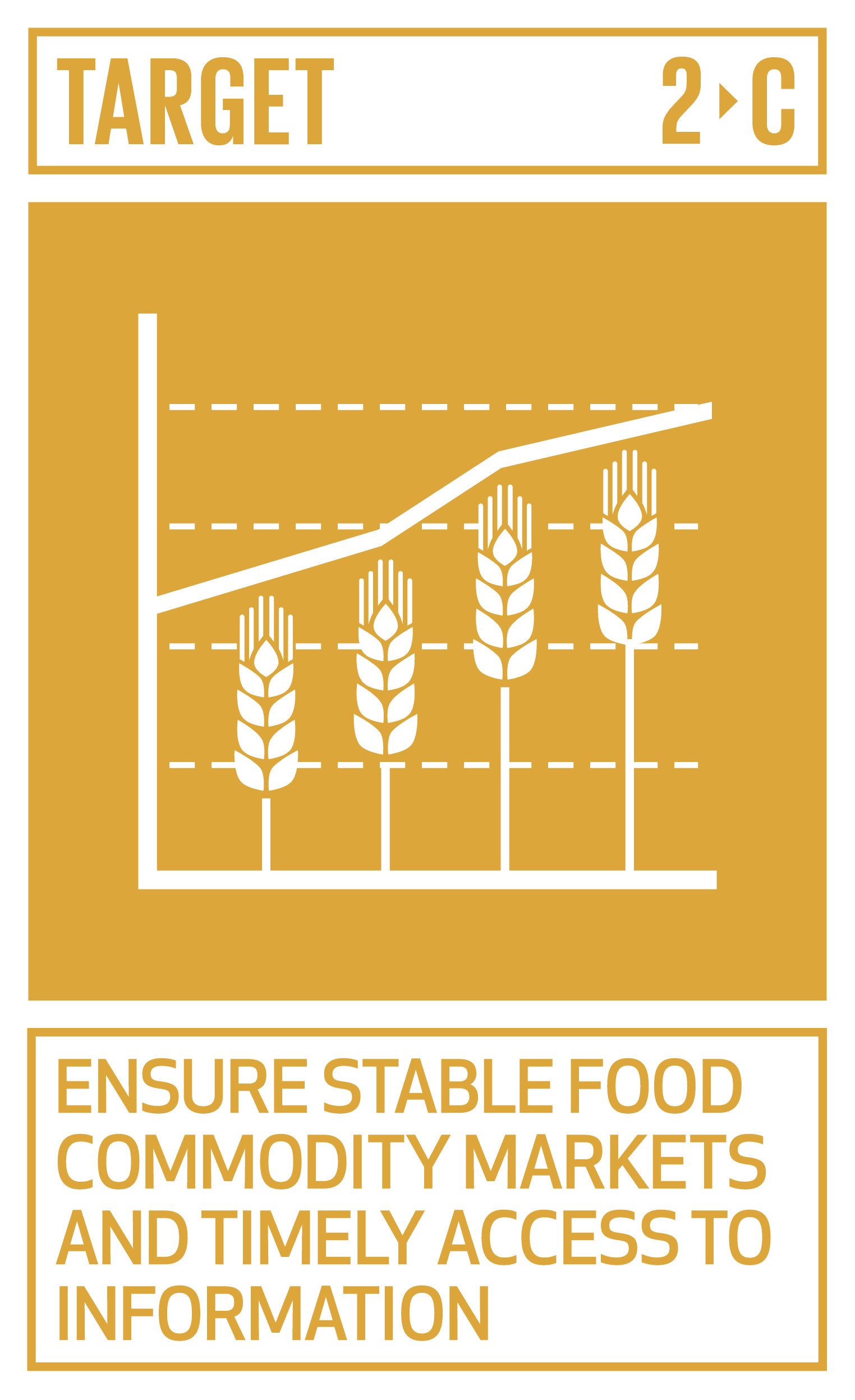 Adopt measures to ensure the proper functioning of food commodity markets and their derivatives and facilitate timely access to market information, including on food reserves, in order to help limit extreme food price volatility.   INDICATOR    2.c.1  Indicator of food price anomalies