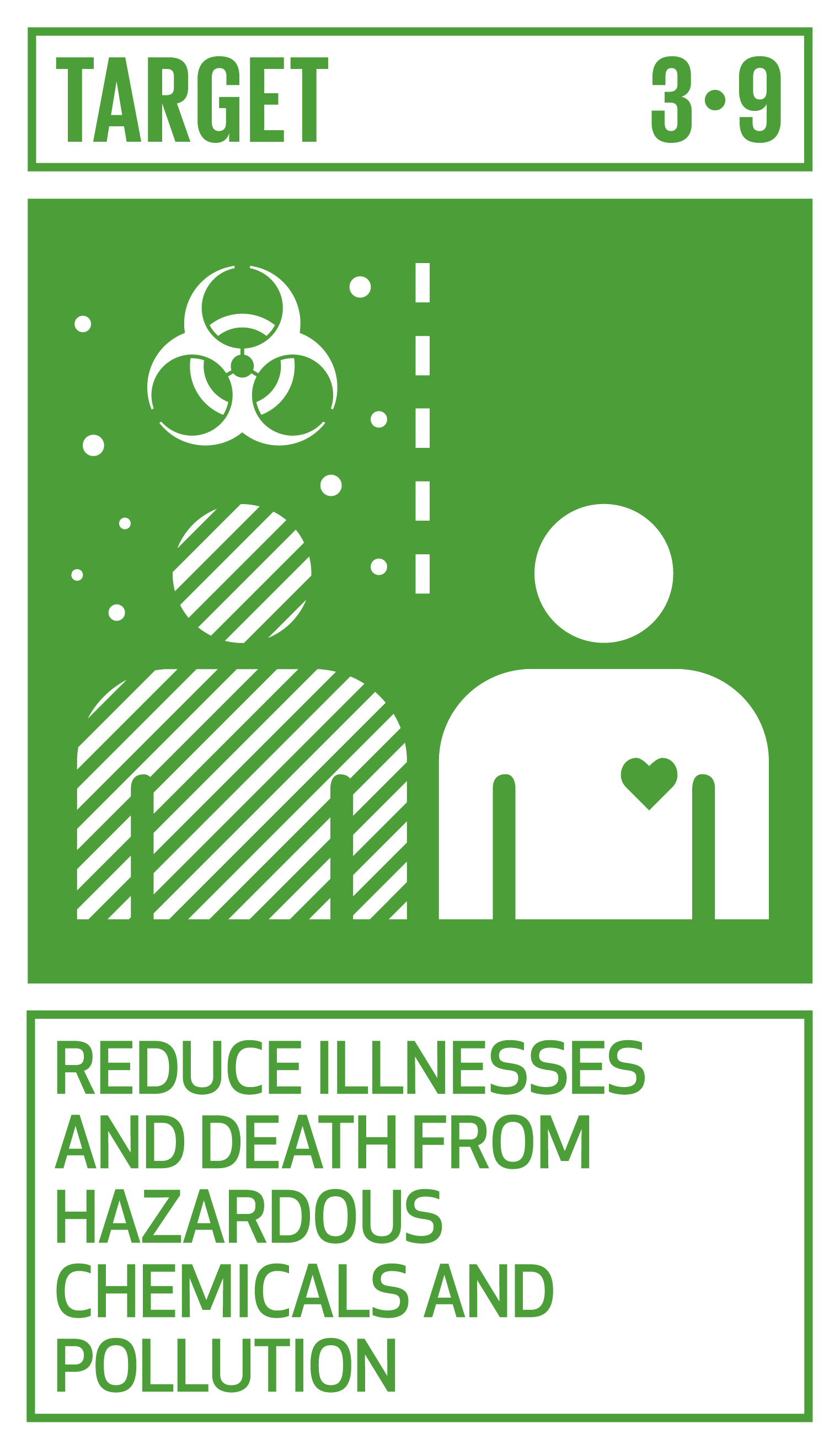 By 2030, substantially reduce the number of deaths and illnesses from hazardous chemicals and air, water and soil pollution and contamination.   INDICATORS    3.9.1  Mortality rate attributed to household and ambient air pollution   3.9.2  Mortality rate attributed to unsafe water, unsafe sanitation and lack of hygiene (exposure to unsafe Water, Sanitation and Hygiene for All (WASH) services)   3.9.3  Mortality rate attributed to unintentional poisoning