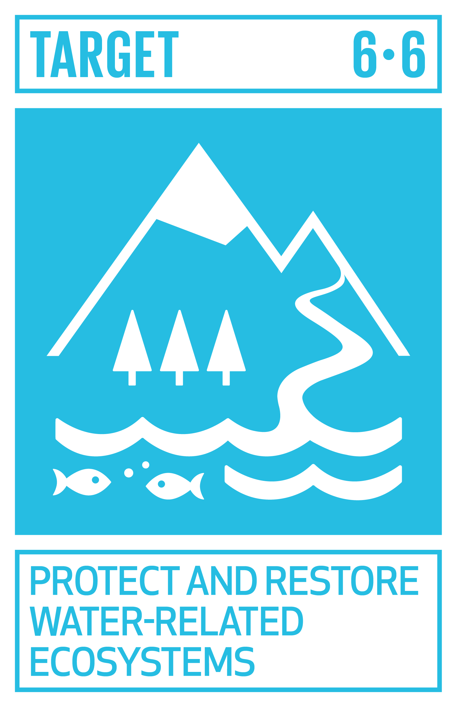 By 2020, protect and restore water-related ecosystems, including mountains, forests, wetlands, rivers, aquifers and lakes.   INDICATOR    6.6.1  Change in the extent of water-related ecosystems over time