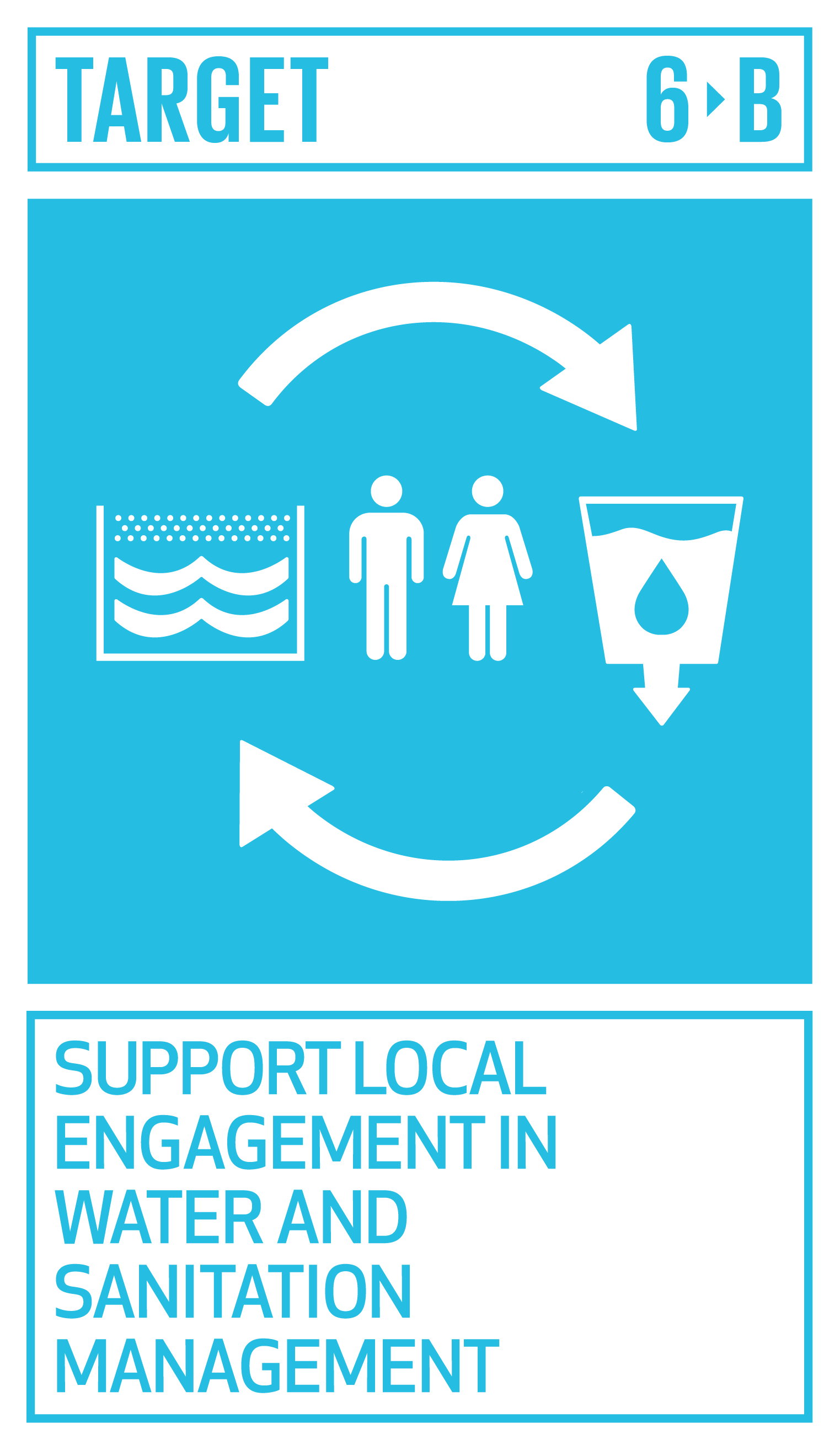 Support and strengthen the participation of local communities in improving water and sanitation management.   INDICATOR    6.b.1  Proportion of local administrative units with established and operational policies and procedures for participation of local communities in water and sanitation management