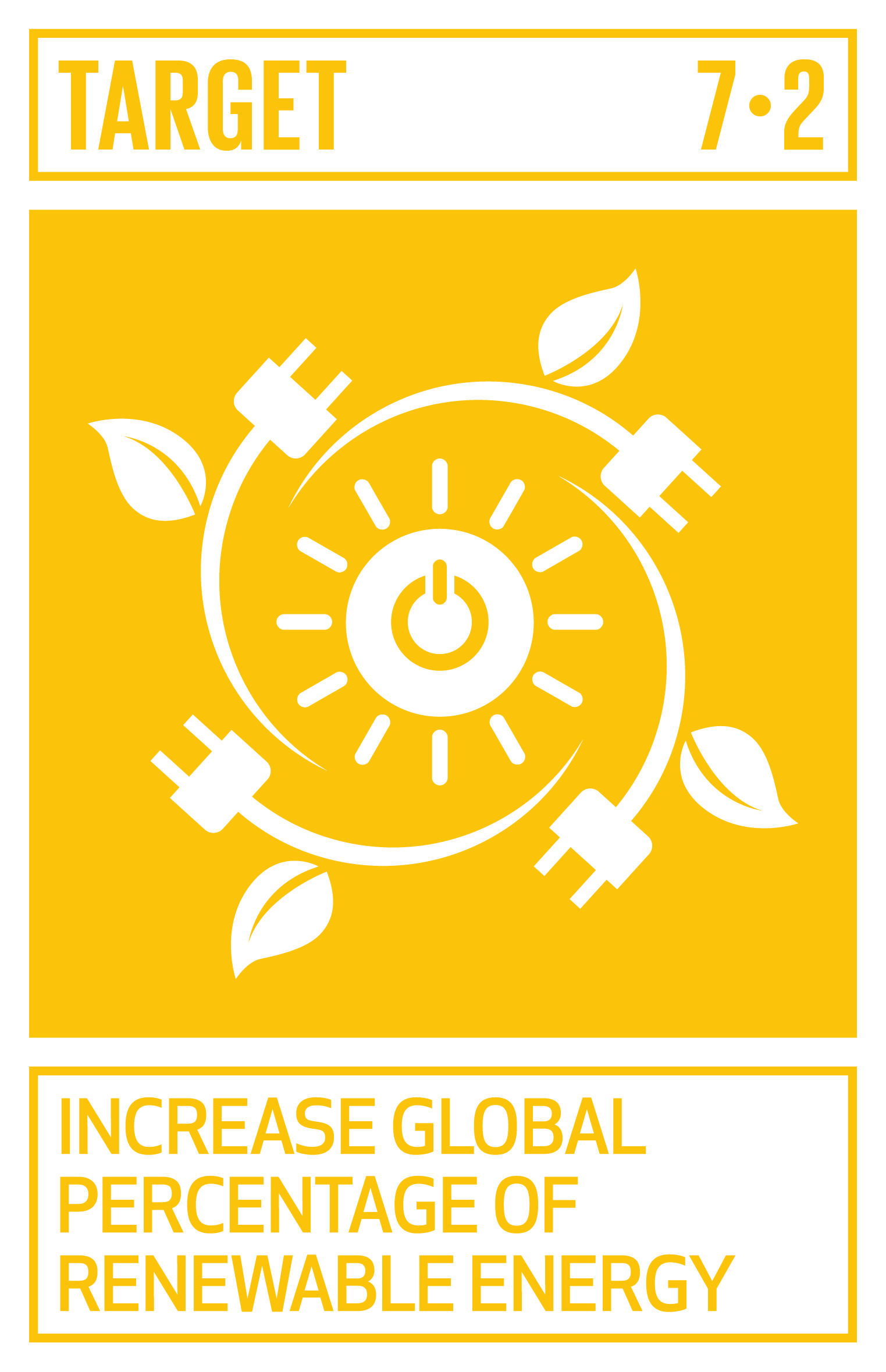 By 2030, increase substantially the share of renewable energy in the global energy mix.   INDICATOR    7.2.1  Renewable energy share in the total final energy consumption