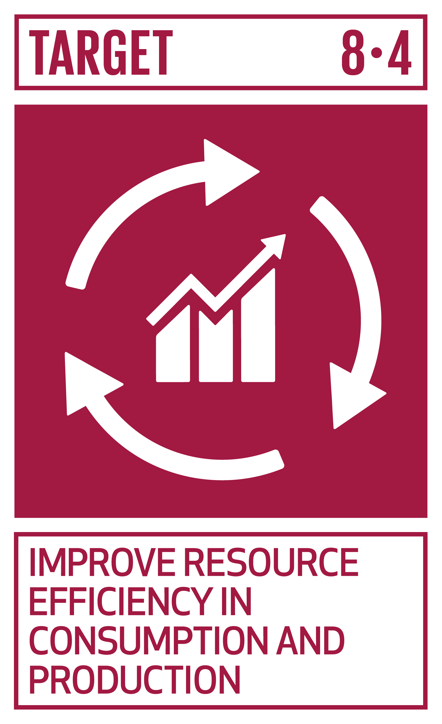 Improve progressively, through 2030, global resource efficiency in consumption and production and endeavour to decouple economic growth from environmental degradation, in accordance with the 10‑Year Framework of Programmes on Sustainable Consumption and Production, with developed countries taking the lead.   INDICATORS    8.4.1  Material footprint, material footprint per capita, and material footprint per GDP   8.4.2  Domestic material consumption, domestic material consumption per capita, and domestic material consumption per GDP