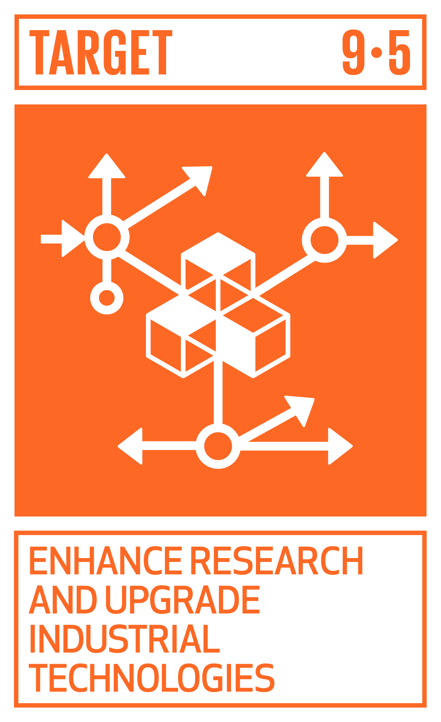 Enhance scientific research, upgrade the technological capabilities of industrial sectors in all countries, in particular developing countries, including, by 2030, encouraging innovation and substantially increasing the number of research and development workers per 1 million people and public and private research and development spending.   INDICATORS    9.5.1  Research and development expenditure as a proportion of GDP   9.5.2  Researchers (in full-time equivalent) per million inhabitants