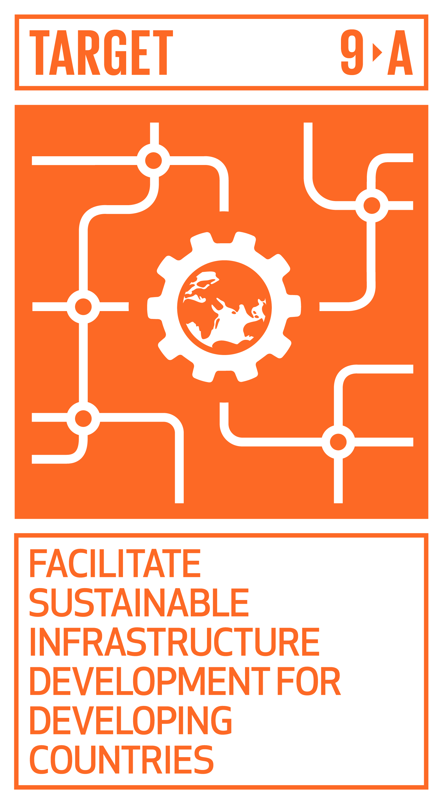 Facilitate sustainable and resilient infrastructure development in developing countries through enhanced financial, technological and technical support to African countries, least developed countries, landlocked developing countries and small island developing States.   INDICATOR    9.a.1  Total official international support (official development assistance plus other official flows) to infrastructure