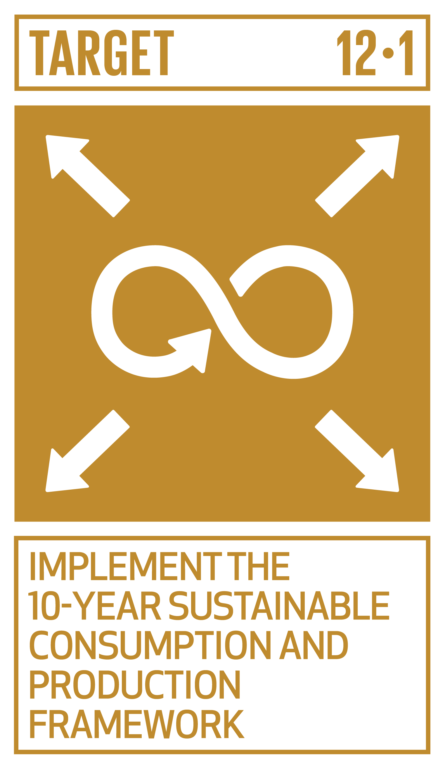 Implement the 10‑Year Framework of Programmes on Sustainable Consumption and Production Patterns, all countries taking action, with developed countries taking the lead, taking into account the development and capabilities of developing countries.   INDICATOR    12.1.1  Number of countries with sustainable consumption and production (SCP) national action plans or SCP mainstreamed as a priority or a target into national policies