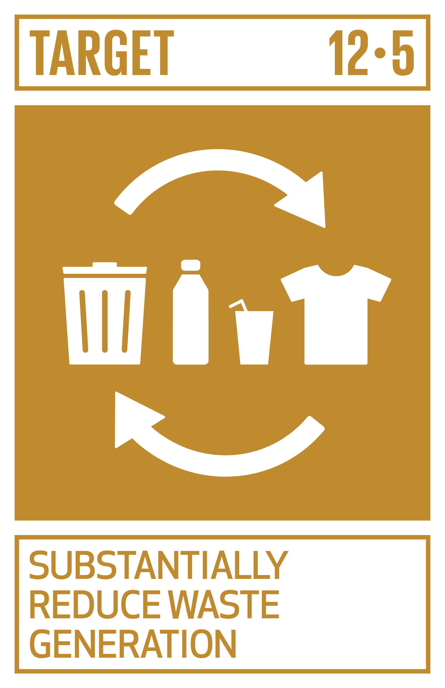 By 2030, substantially reduce waste generation through prevention, reduction, recycling and reuse.   INDICATOR    12.5.1  National recycling rate, tons of material recycled