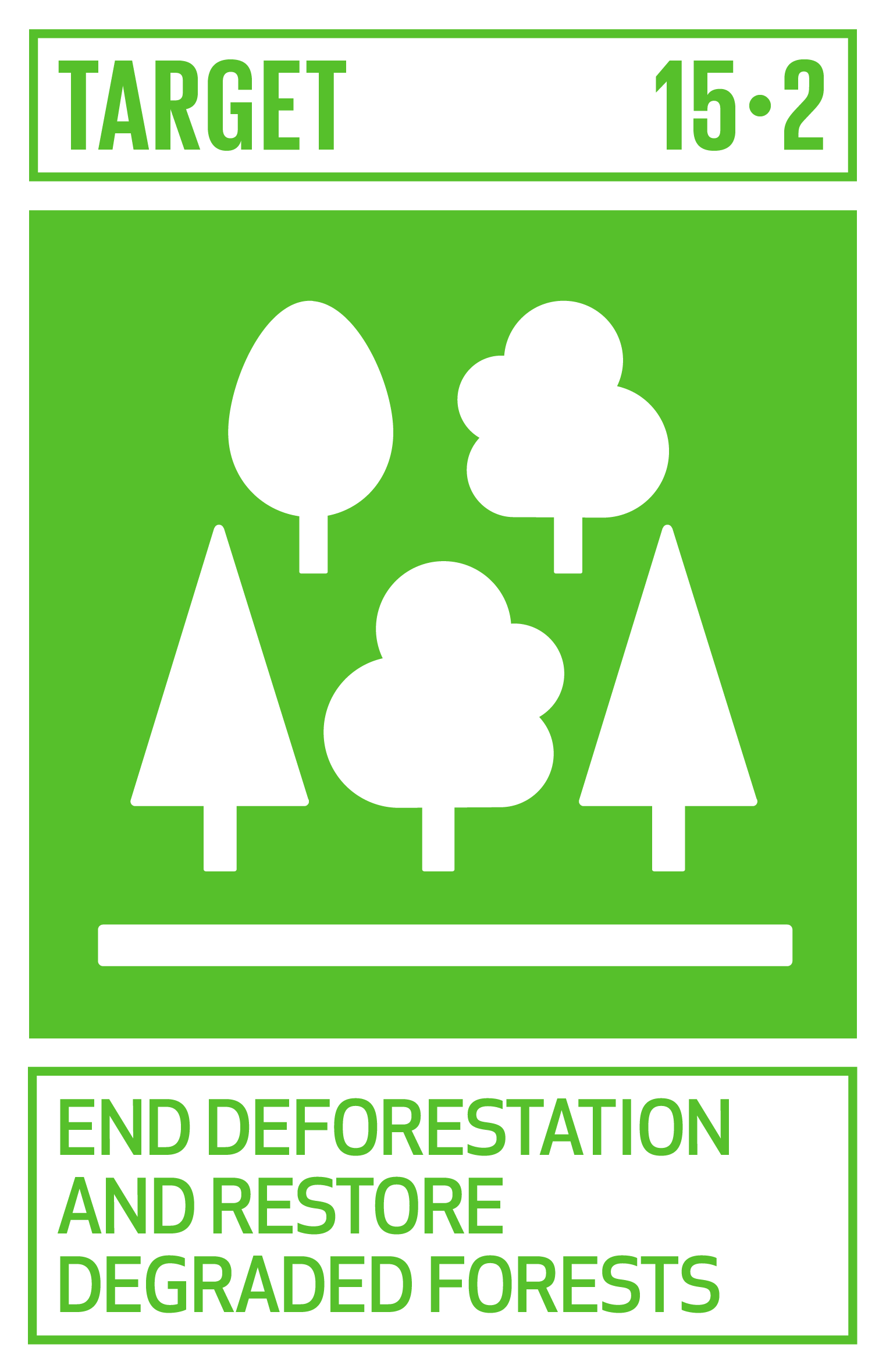 By 2020, promote the implementation of sustainable management of all types of forests, halt deforestation, restore degraded forests and substantially increase afforestation and reforestation globally.   INDICATOR    15.2.1  Progress towards sustainable forest management