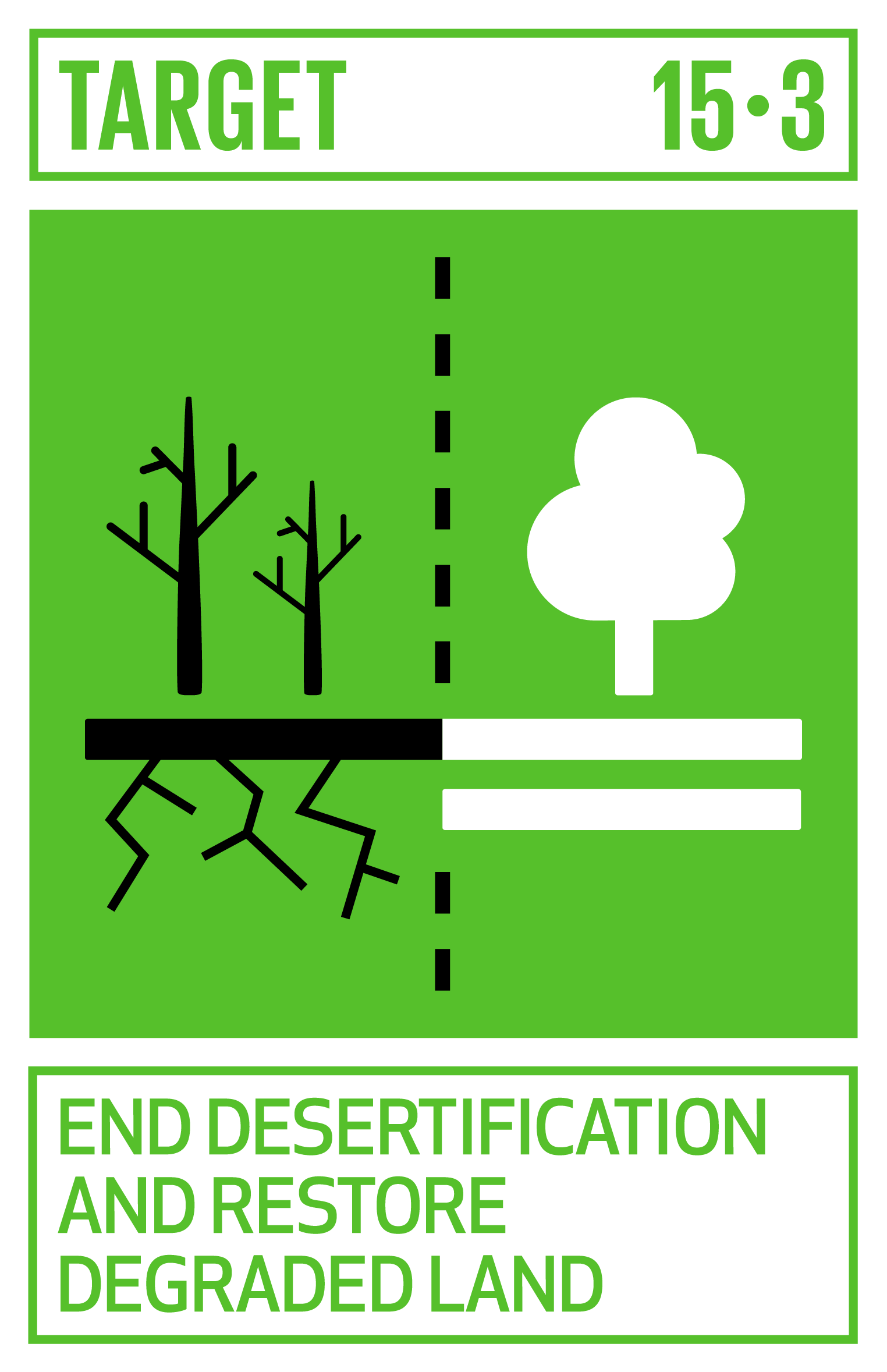 By 2030, combat desertification, restore degraded land and soil, including land affected by desertification, drought and floods, and strive to achieve a land degradation-neutral world.   INDICATOR    15.3.1  Proportion of land that is degraded over total land area