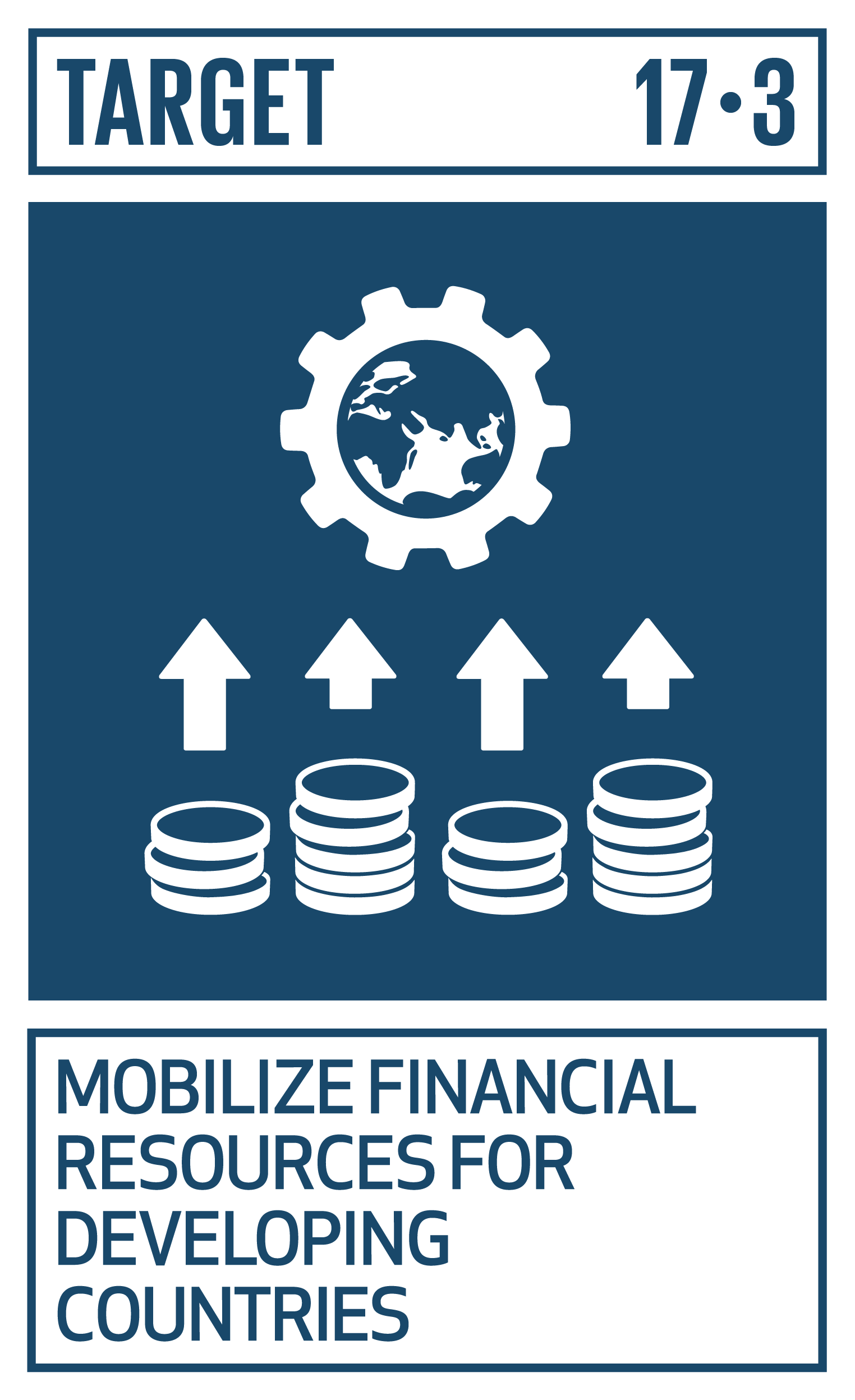 FINANCE TARGET   Mobilize additional financial resources for developing countries from multiple sources.   INDICATORS    17.3.1  Foreign direct investment (FDI), official development assistance and South-South cooperation as a proportion of total domestic budget   17.3.2  Volume of remittances (in United States dollars) as a proportion of total GDP
