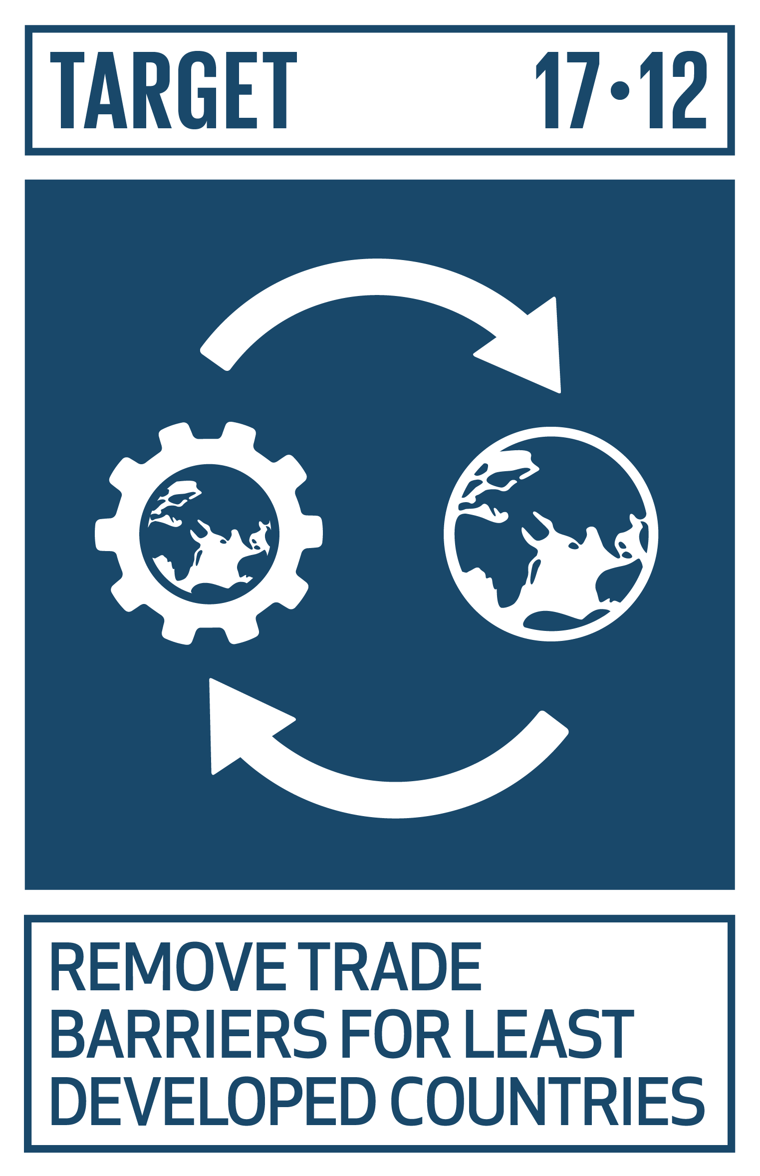 TRADE TARGET   Realize timely implementation of duty-free and quota-free market access on a lasting basis for all least developed countries, consistent with World Trade Organization decisions, including by ensuring that preferential rules of origin applicable to imports from least developed countries are transparent and simple, and contribute to facilitating market access   INDICATOR    17.12.1  Average tariffs faced by developing countries, least developed countries and small island developing States