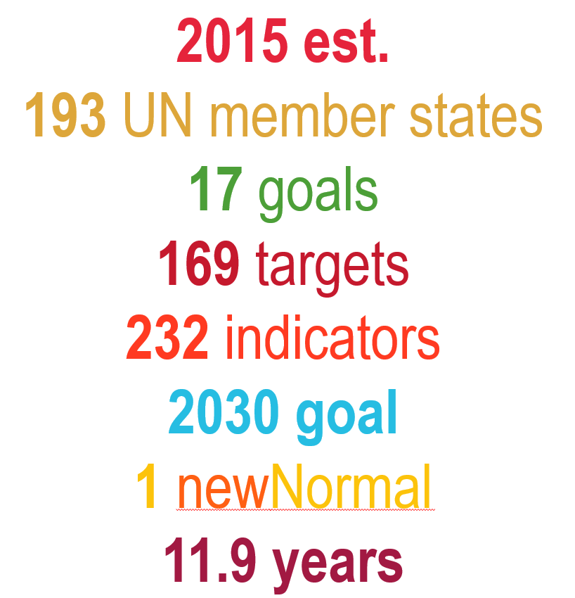 02-Goals-Targets-Indicators-190130-11.9 years.PNG
