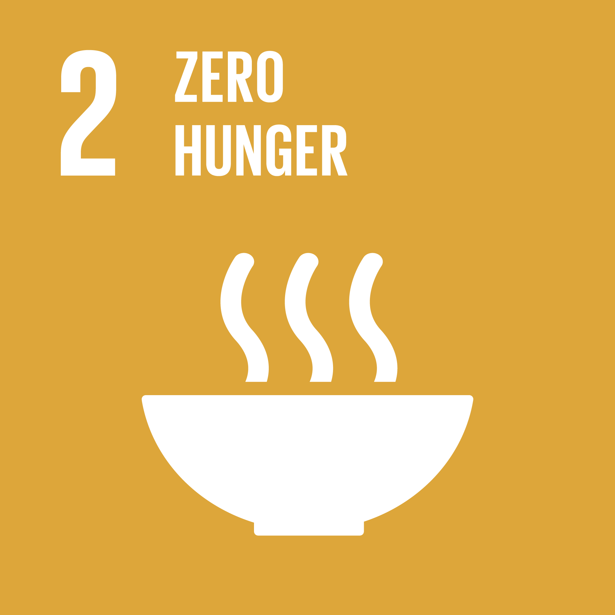 Goal 2. End hunger, achieve food security and improved nutrition and promote sustainable agriculture    8 Targets    13 Indicators