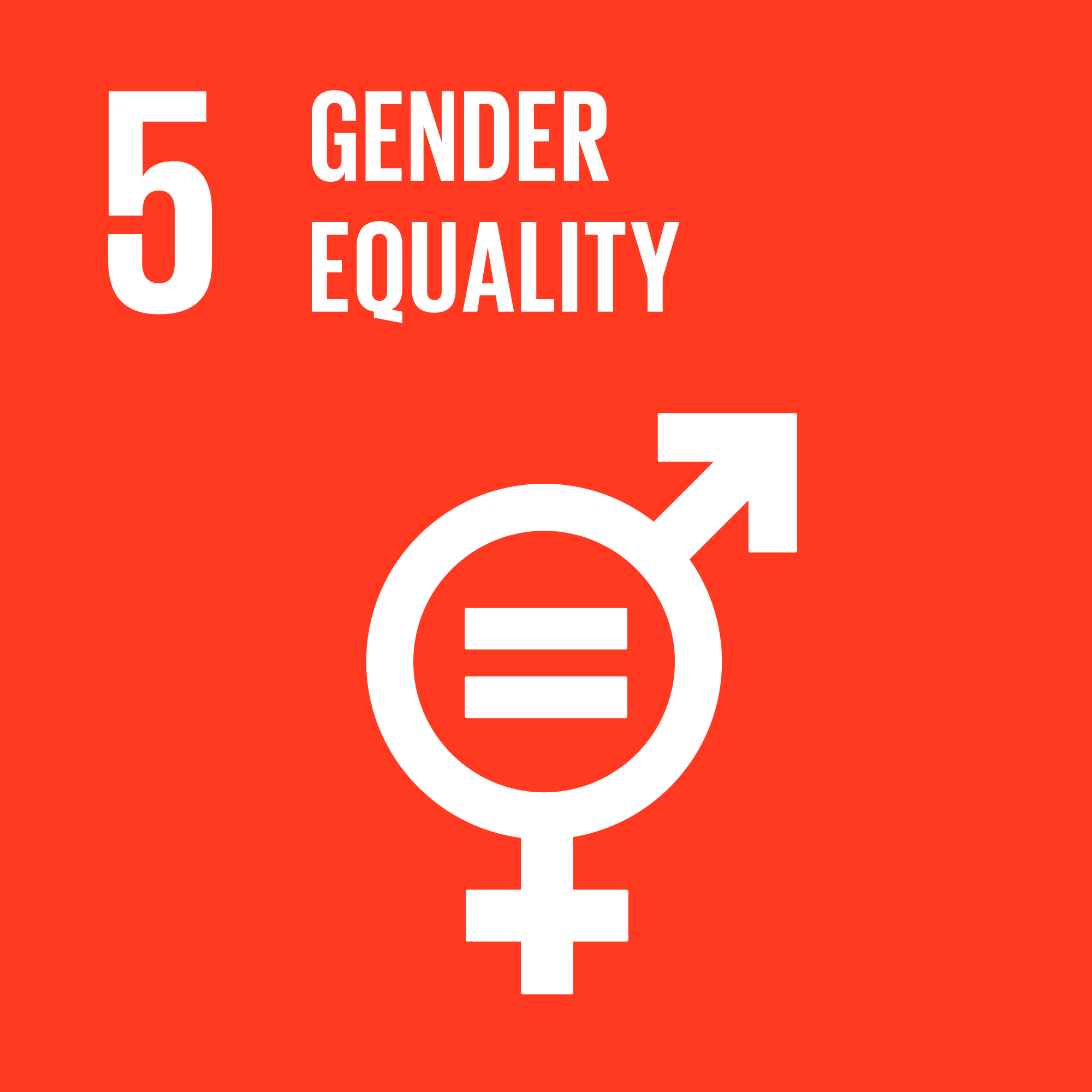 Goal 5. Achieve gender equality and empower all women and girls    9 Targets    14 Indicators