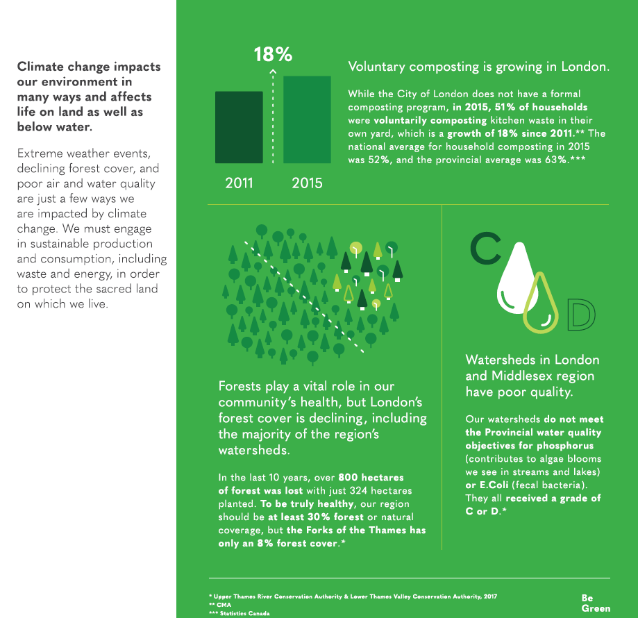 Be Green-Infographic-2.PNG