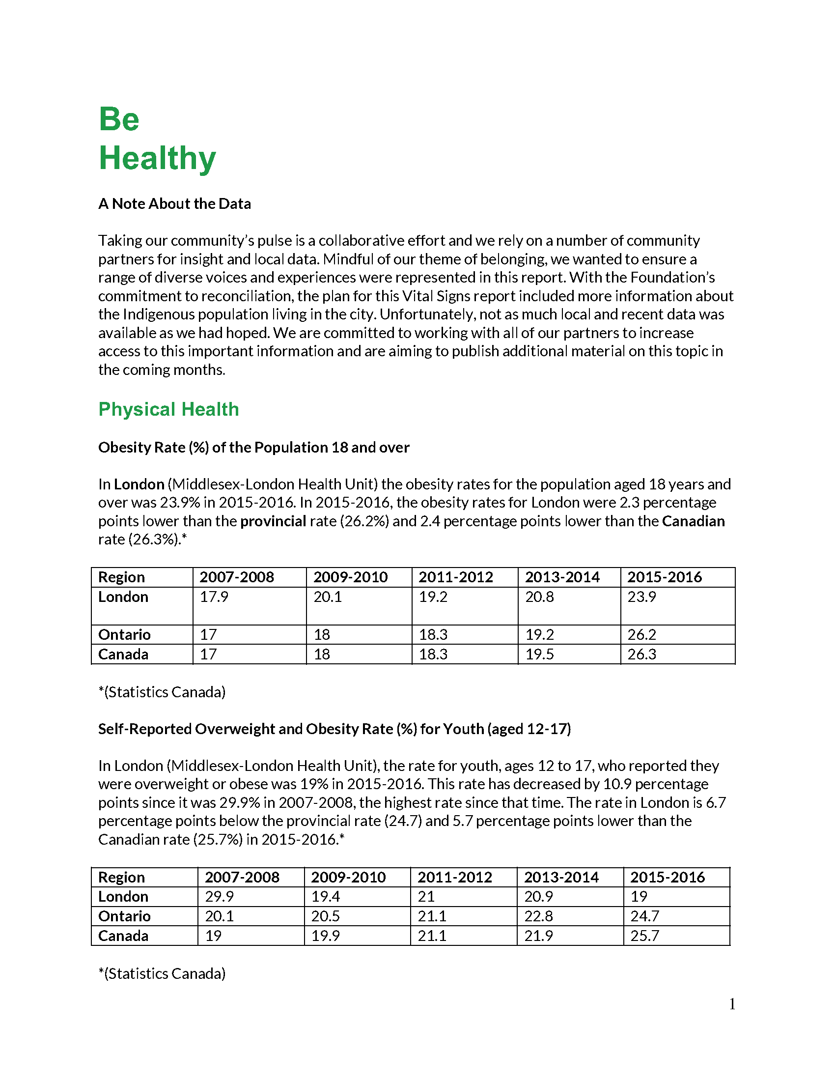 LCF-Vital Signs-Be Healthy_2.png