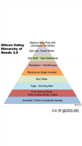 Silicon Valley Hierary of Needs 3.0
