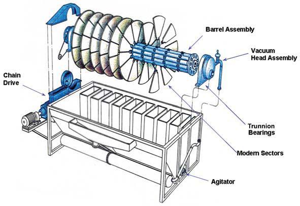 光盘滤波器原理图