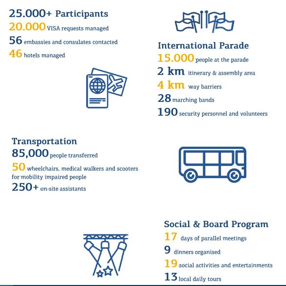 INCON-PartnerNews-2019-09-30-AIM-Lions-Infographic.PNG