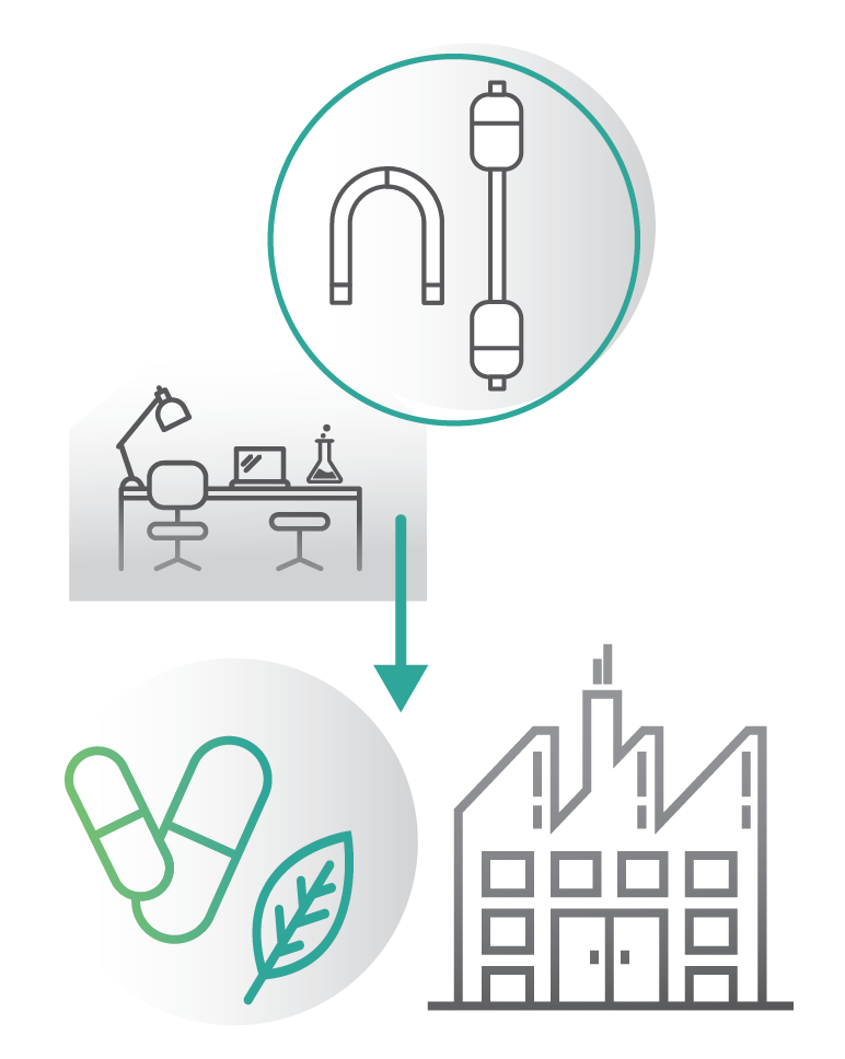 From Lab to Industry - Current methods of enantio-separation are cumber some, slow, expensive, and require a specific separation system for each substrate, constructed by trial and error. Kiralis offers researchers and industries a new disruptive technology that provide a totally new approach for developing single enantiomer based drugs, pesticides, food additives and more.