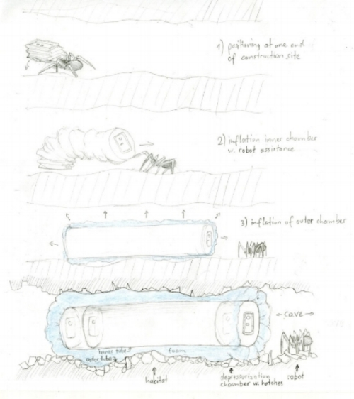 Lunar Lava Tube image and MLTPP concept sketches by Board Member Martin Gasser produced during one of our initial concept design discussions in 2016.