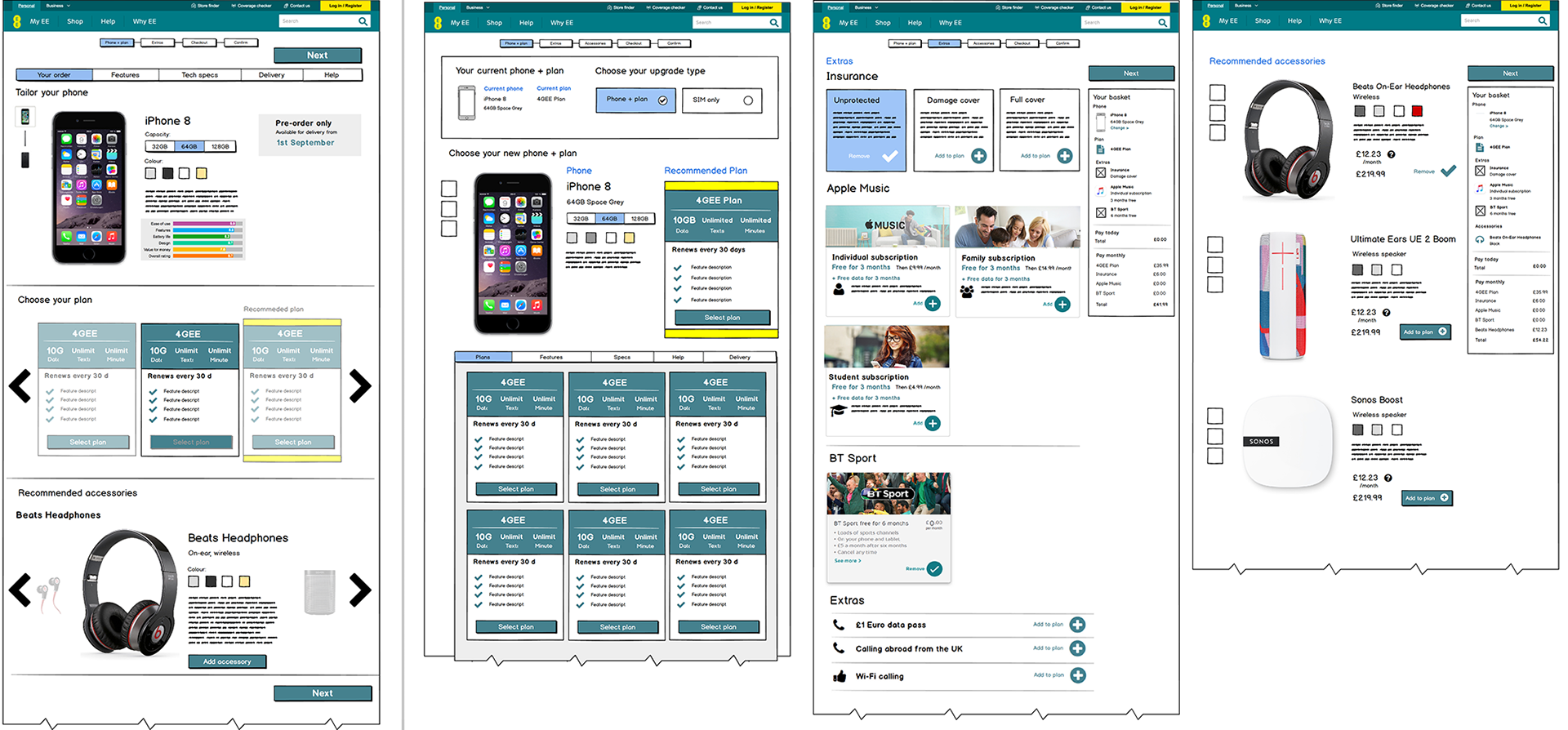 EE's particular focus was on conversion, and so the majority of effort went into the purchase journey for the new iPhones. Working with EE engineers to understand the limits of the back-end systems, I explored a range of different purchase journey configurations and introduced many new ideas which helped make EE's confusing suite of price plans and options easier to understand for customers