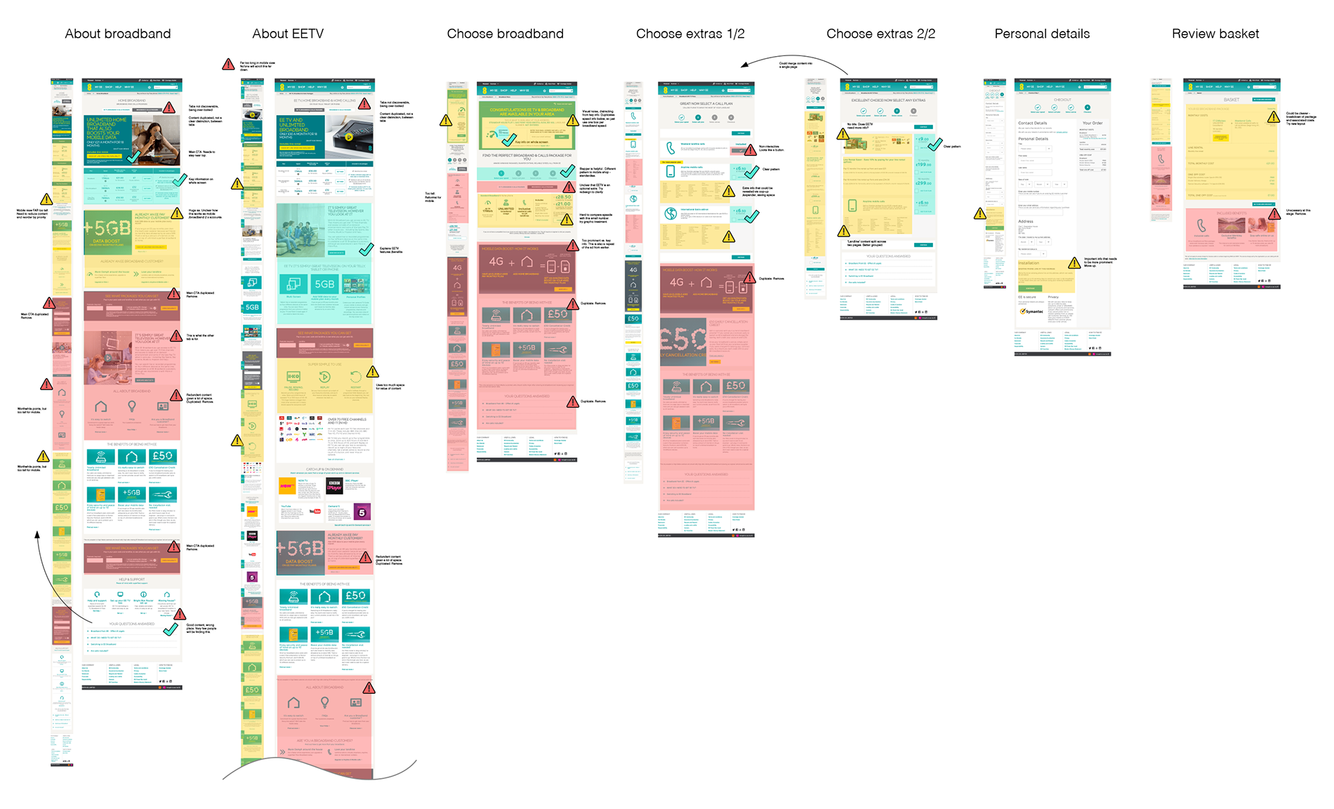 UX appraisal of existing site, considering mobile and desktop layouts. Focus was on improving usability and making EE's broadband offering clear. Many of my suggestions revolved around reprioritising content, removing clutter and finding better groupings and labels for information