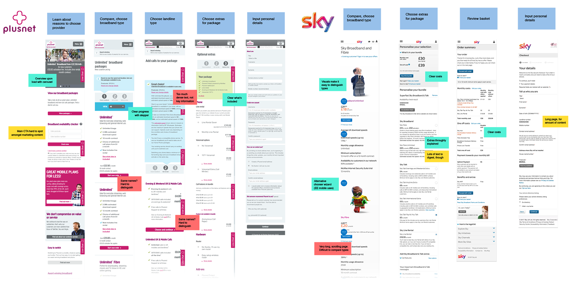 Competitor analysis, taking particular note of their user task-flows, mobile layouts and how they conveyed information relating to broadband packages. We benchmarked ourselves against these in terms of customer experience, and discussed pros and cons of each company's design with the product owner