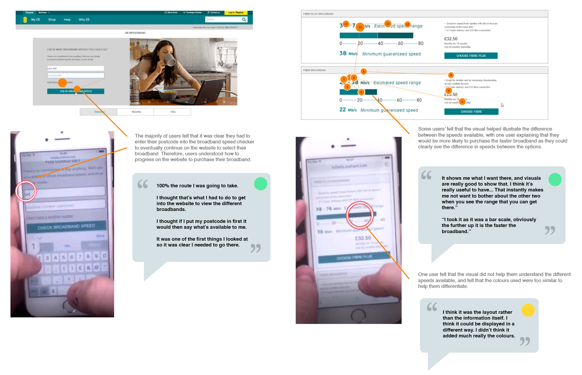 User testing focused on in-depth. qualitative interviews with a small range of broadband customers. The responsive Axure prototype allowed us to test on desktop and different mobile devices. I was able to iterate the design quickly in response to feedback and built confidence amongst stakeholders to proceed to development