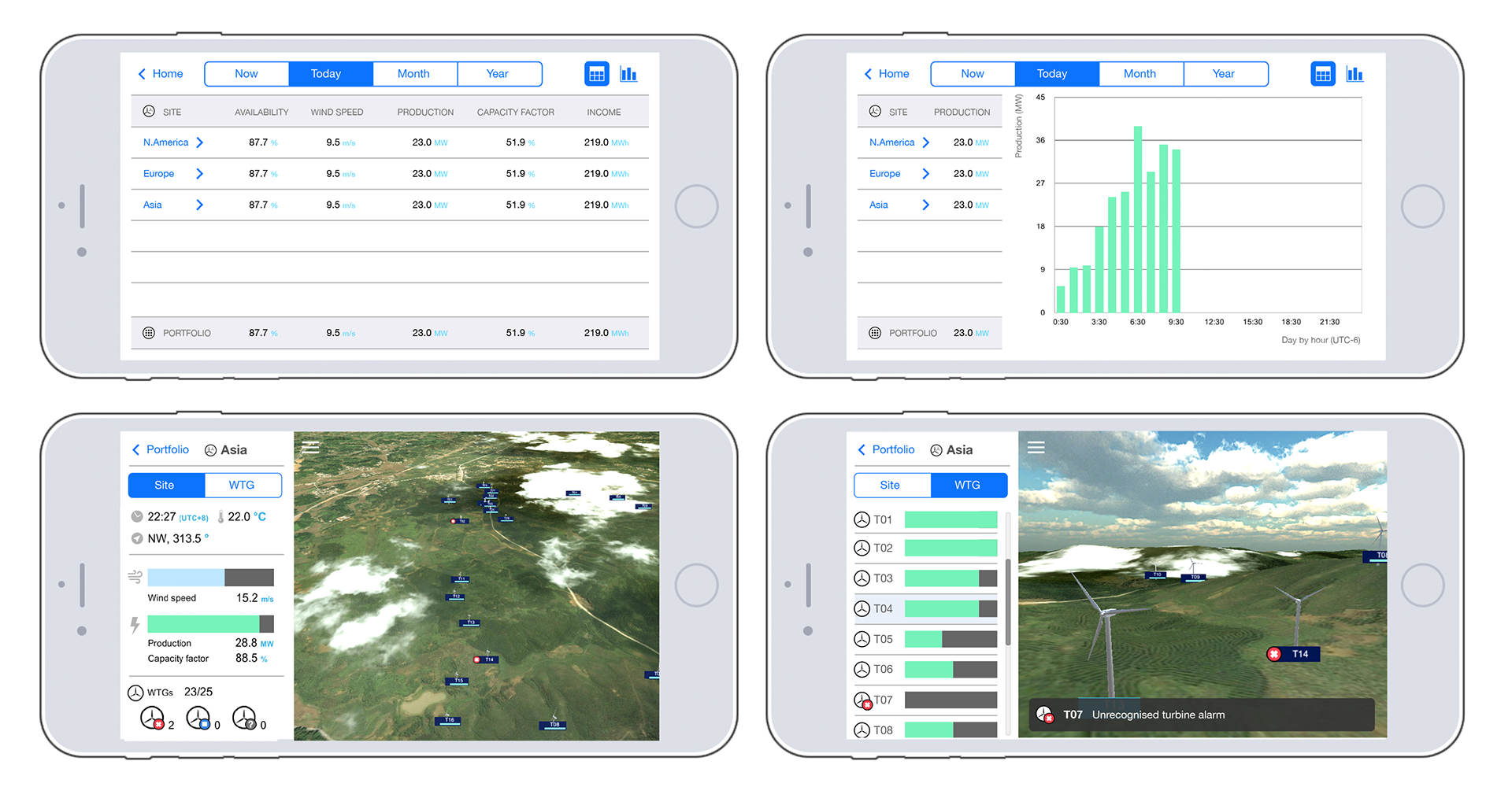 Screen grabs from the app's second release. During development, DNV GL released a corporate style guide, which whilst incomplete, I was able to use and extrapolate from to give the app a visual design which would be appropriate and match with other company applications.
