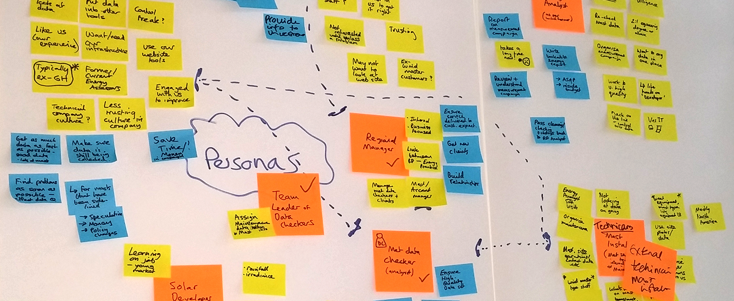 Building personas for an existing product. Combining research findings with the product owner's knowledge