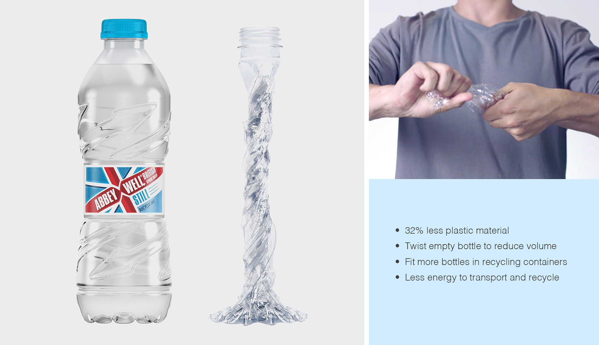 The first concept to market was Abbey Well Twist - a water bottle that cut out 1/3 of plastic and used far less energy in transport and recycling, because consumers twisted the bottle after use to reduce its volume. We ran design sprints to detail this design, for example adding arrow details to the bottle that made the twist feature clear, whilst doubling up as ribs for structural strength. The bottle launched in 2016