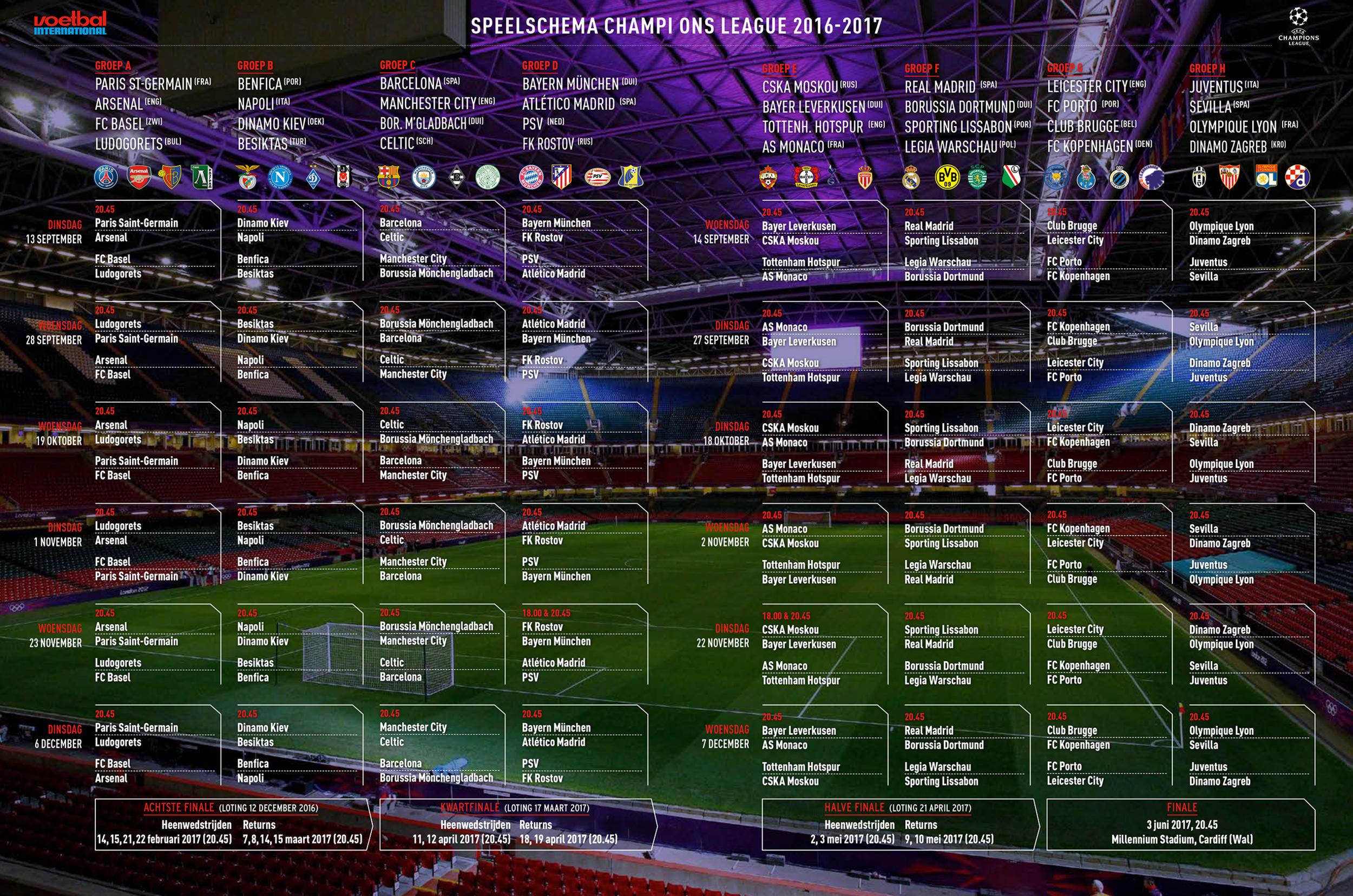 Champions League speelschema