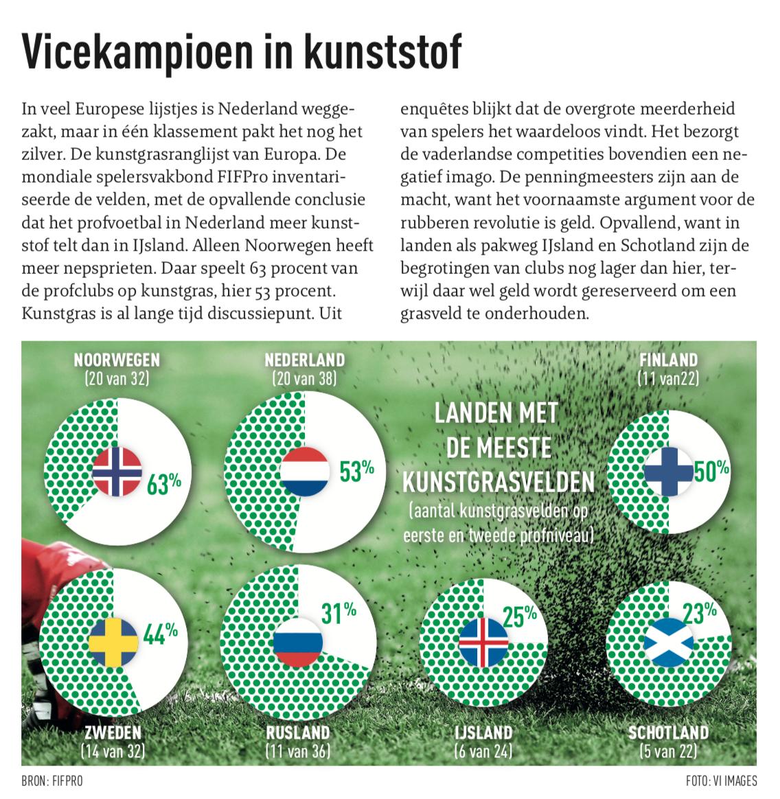 Nieuwsrubriek met infographic 03