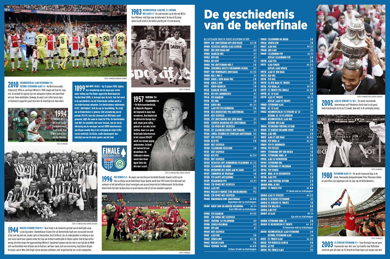 Artikel KNVB-bekerfinale