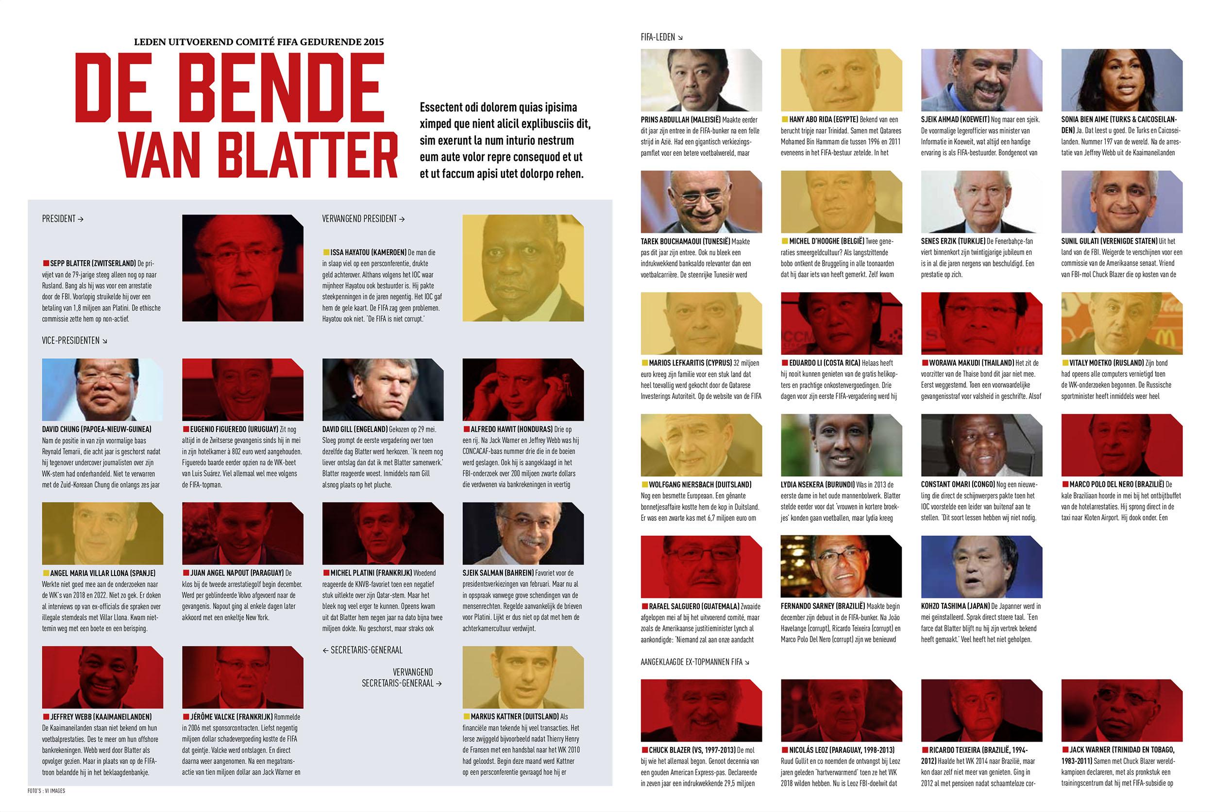 Graphic besmeurd bestuur FIFA