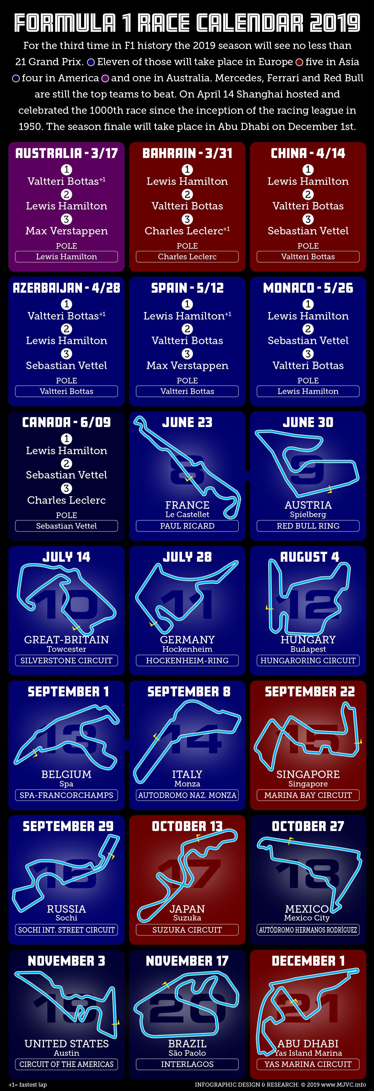 F1 Grand Prix 2019 schedule