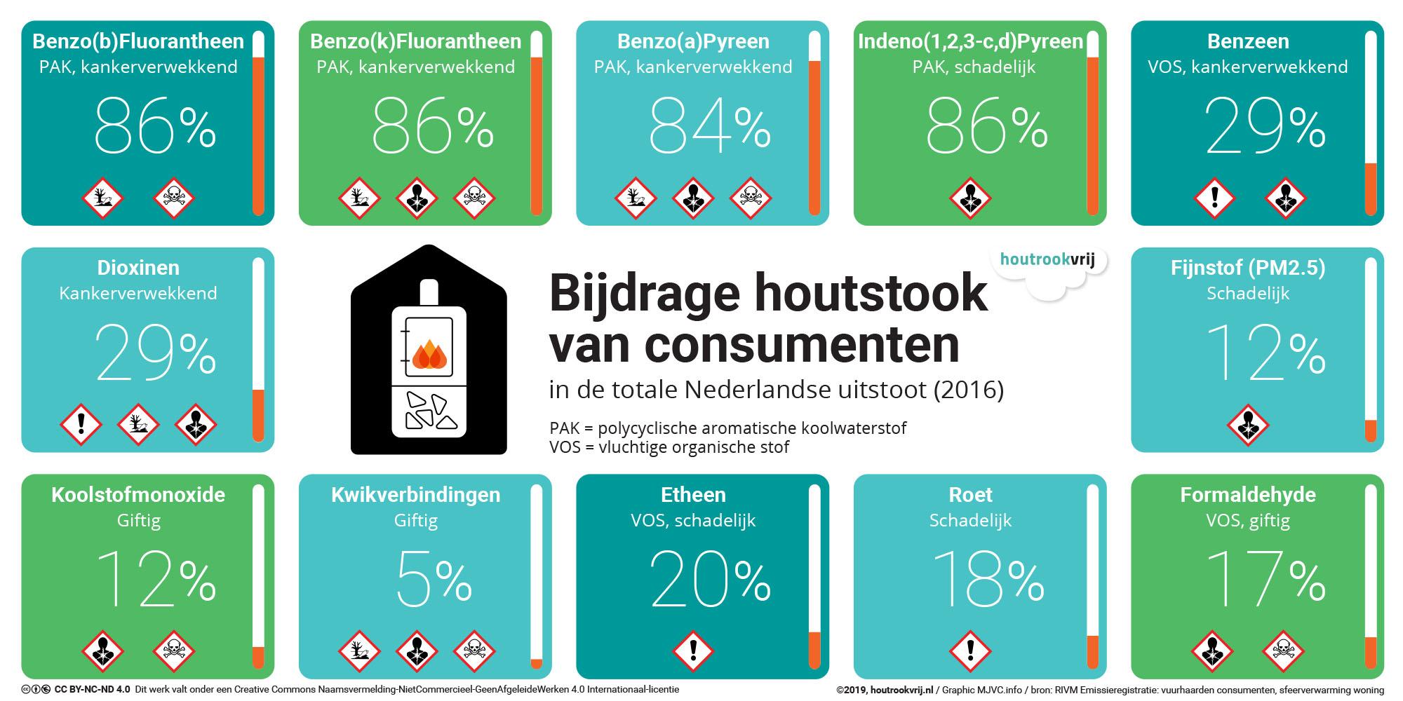 Bijdrage uitstoot consumenten (1-0619) 2000x1000.jpg