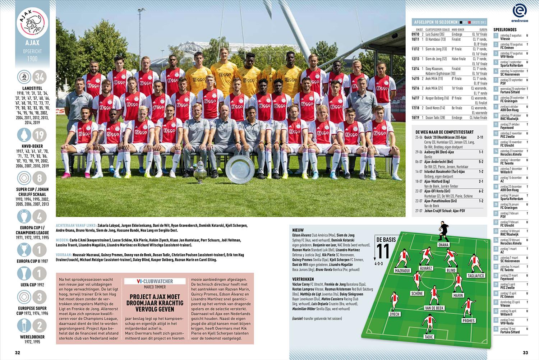 Ajax elftalpagina Voetbal International seizoengids 2019-20