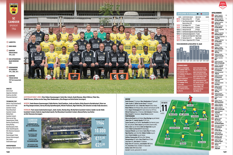 SC Cambuur elftalpagina Voetbal International seizoengids 2019-20